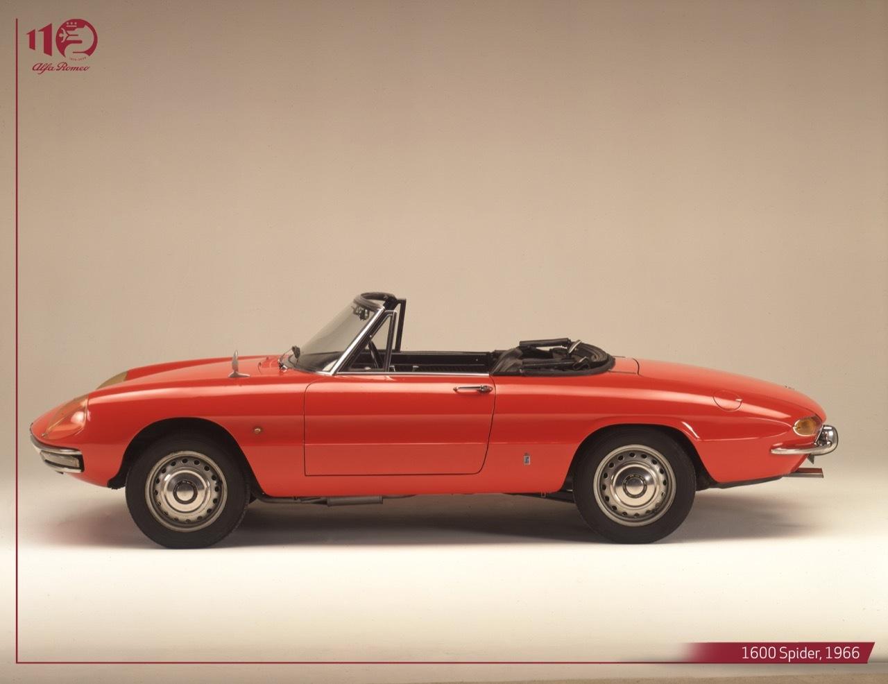 Alfa Romeo - Spider in Storie Alfa Romeo