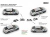 Audi - Innovazione sospensioni