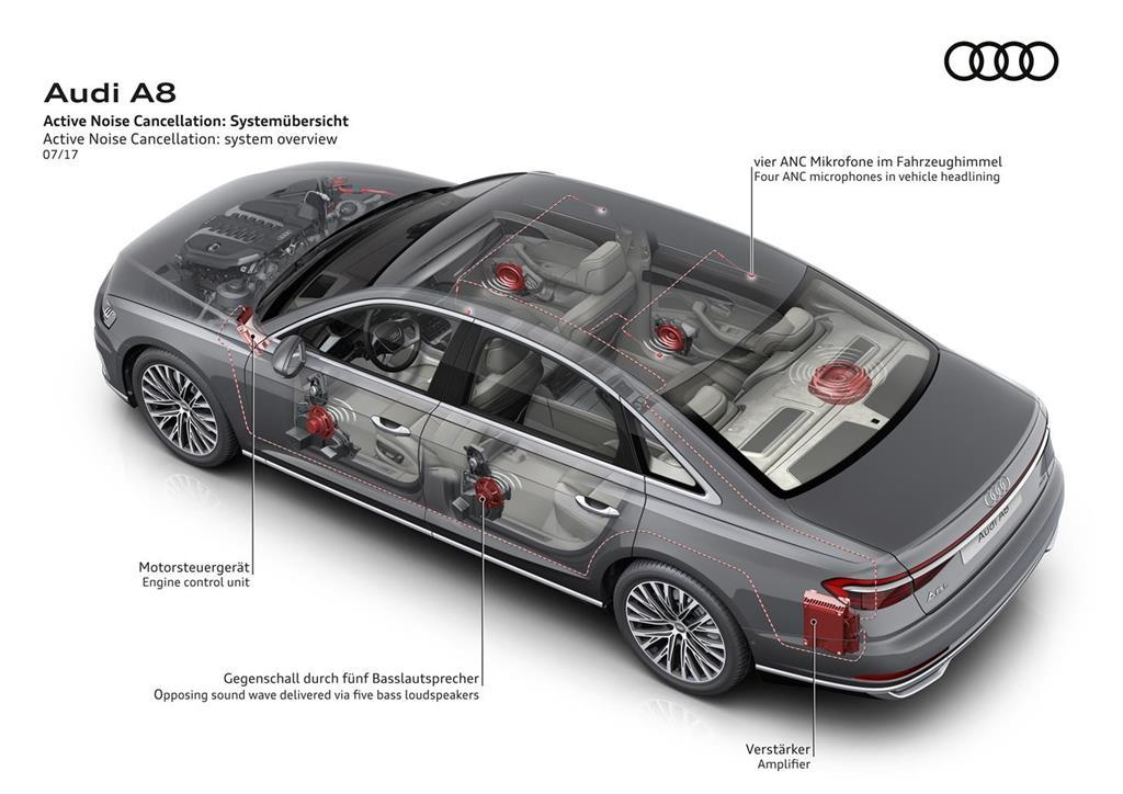 Audi sound 2021