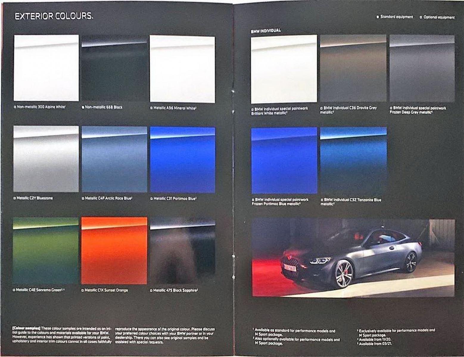 BMW Serie 4 2020 - Foto leaked