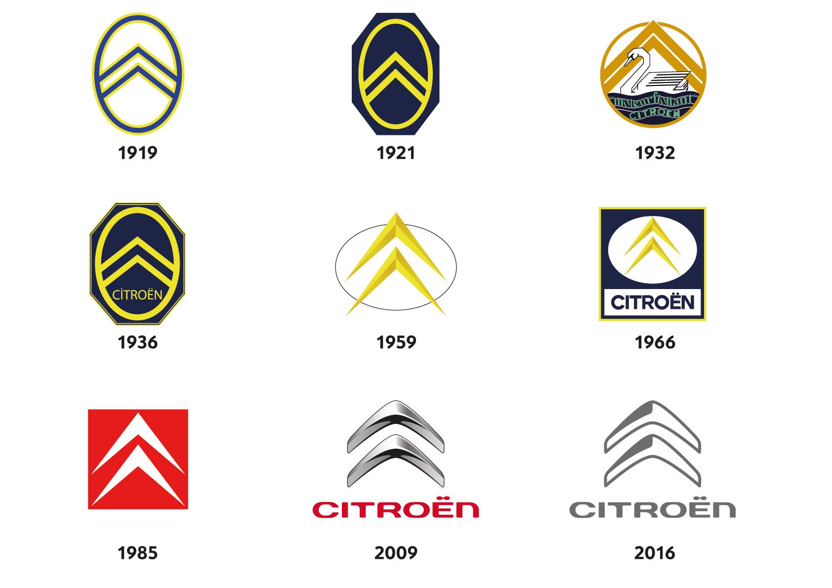 Citroen - Campagna brand 2018