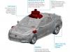 Ford piano guida autonoma