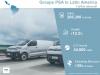 Groupe PSA - Vendite globali 2017