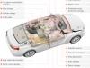 Honda (airbag difettosi)