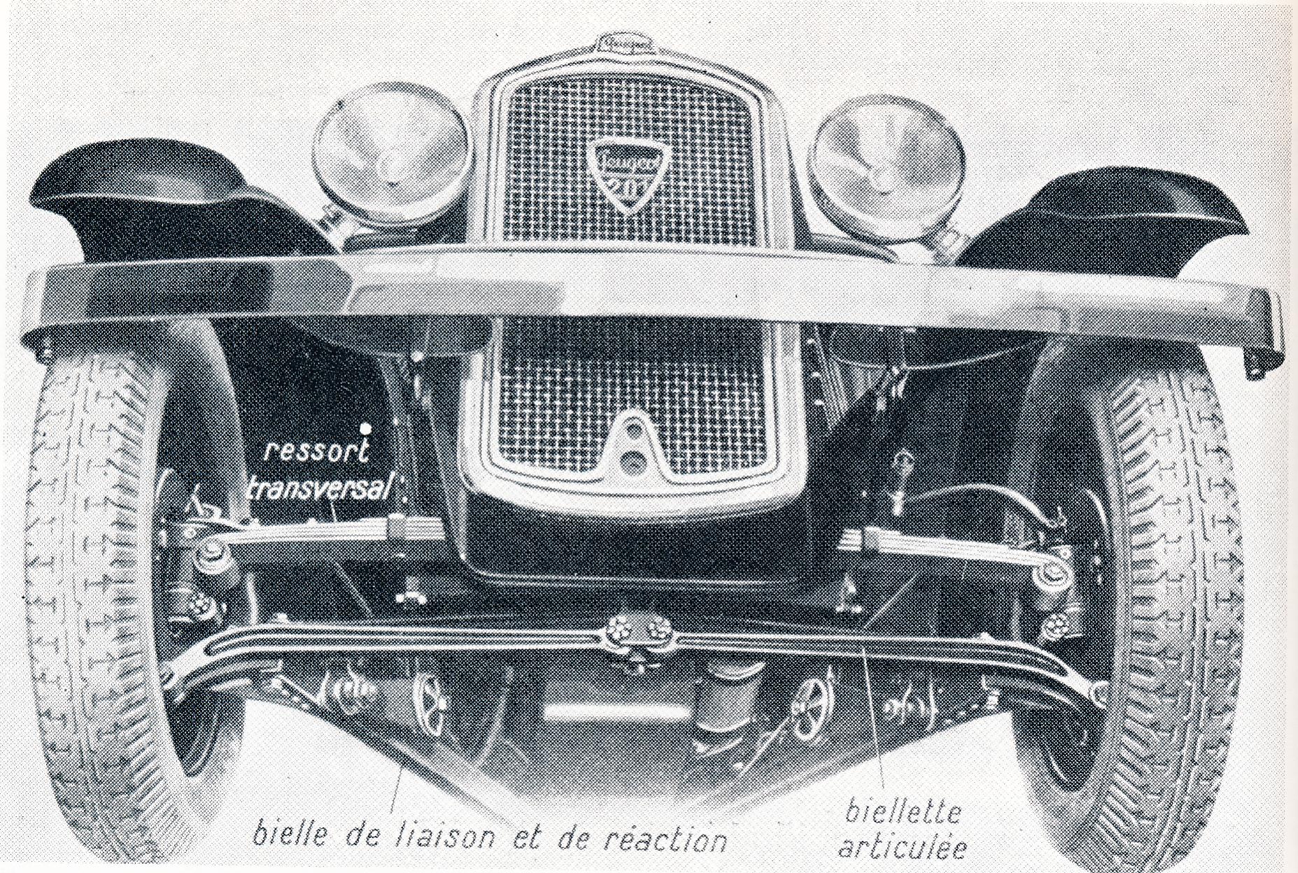 Peugeot 201 e 301