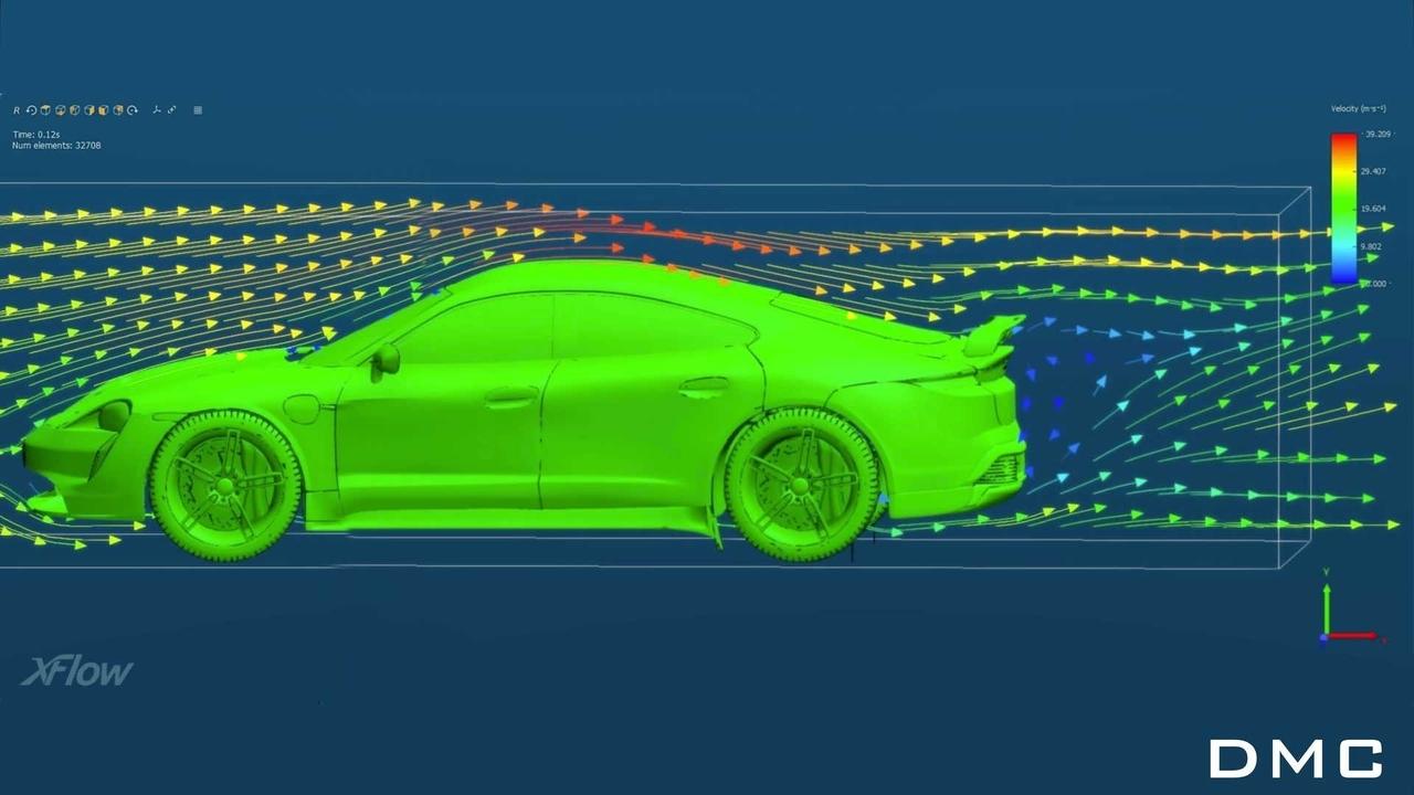 Porsche Taycan DMC