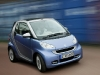 Smart ForTwo Model Year 2011