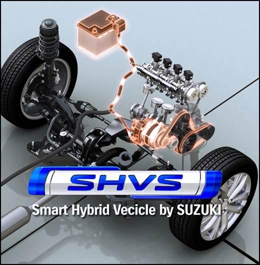 Suzuki Green Technology