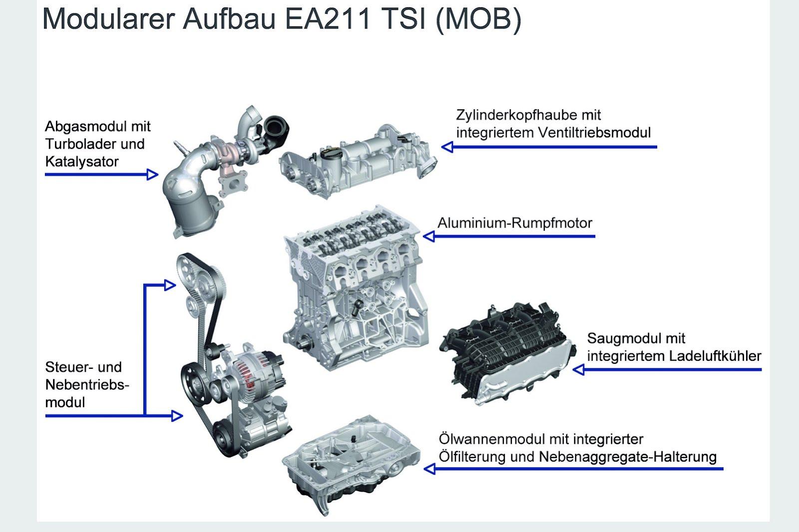 Volkswagen MQB foto ufficiali
