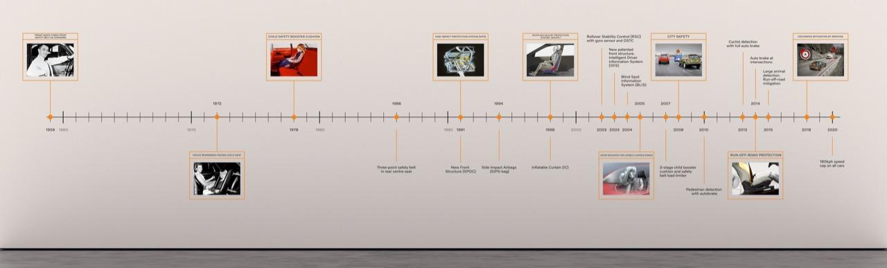 Volvo Cars - sicurezza e Progetto E.V.A.