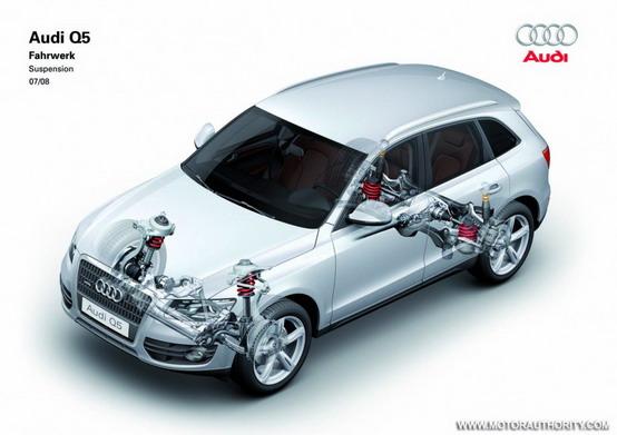 L'Audi Q5 ibrida sarà pronta per il 2011