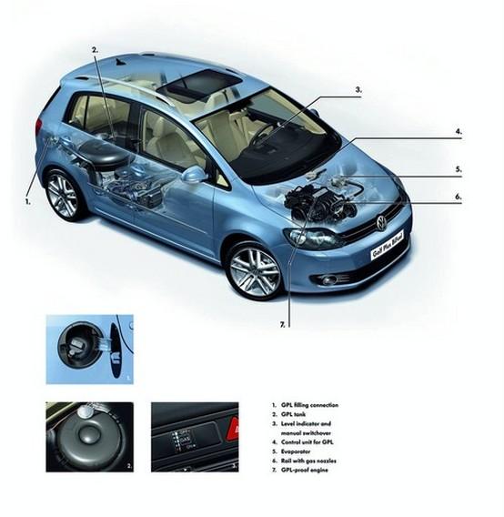 Volkswagen presenta la Golf Plus BiFuel – GPL e benzina