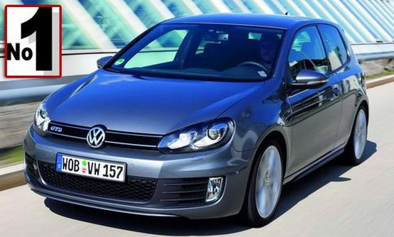 La Volkswagen Golf è l'auto più venduta in Europa nella prima metà del 2009