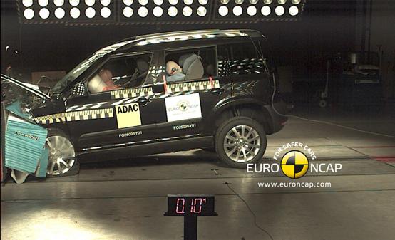 Skoda Yeti: 5 stelle Euro NCAP