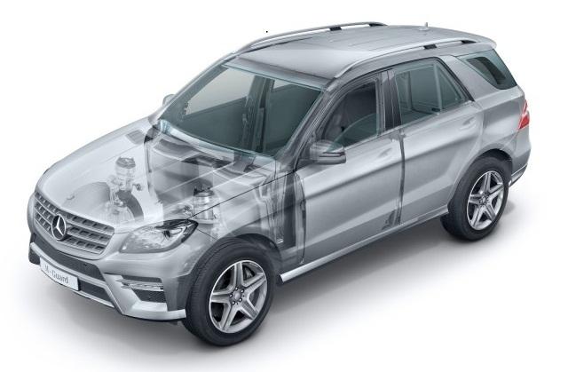 Mercedes Classe M Guard: un nuovo concetto di Suv blindato