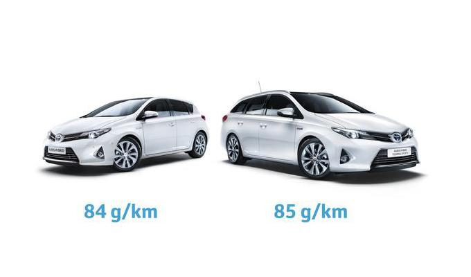 Nuove toyota 2013 tutte le auto in uscita il prossimo anno for Nuove auto in uscita