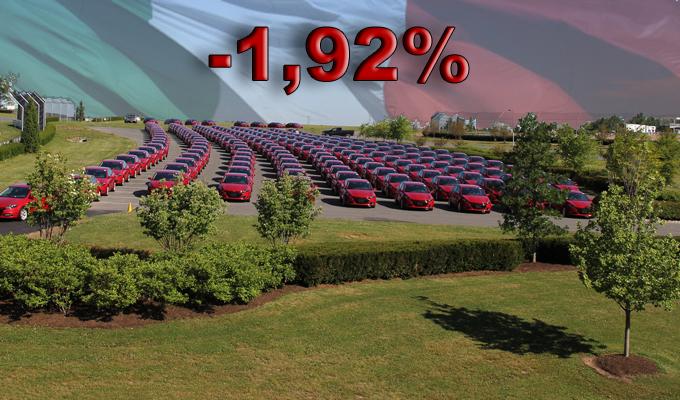 Mercato auto Italia: ancora in ribasso le immatricolazioni, ma meno del previsto