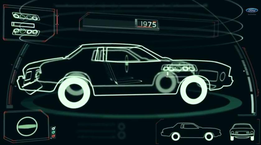 Ford Mustang, l'evoluzione di un'icona
