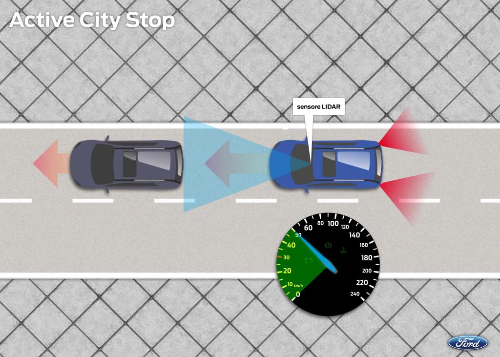 Ford testa l'Active City Stop nel traffico di Parigi