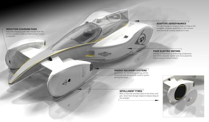 Dunlop svela l'auto da corsa del futuro progettata da Sergio Rinland