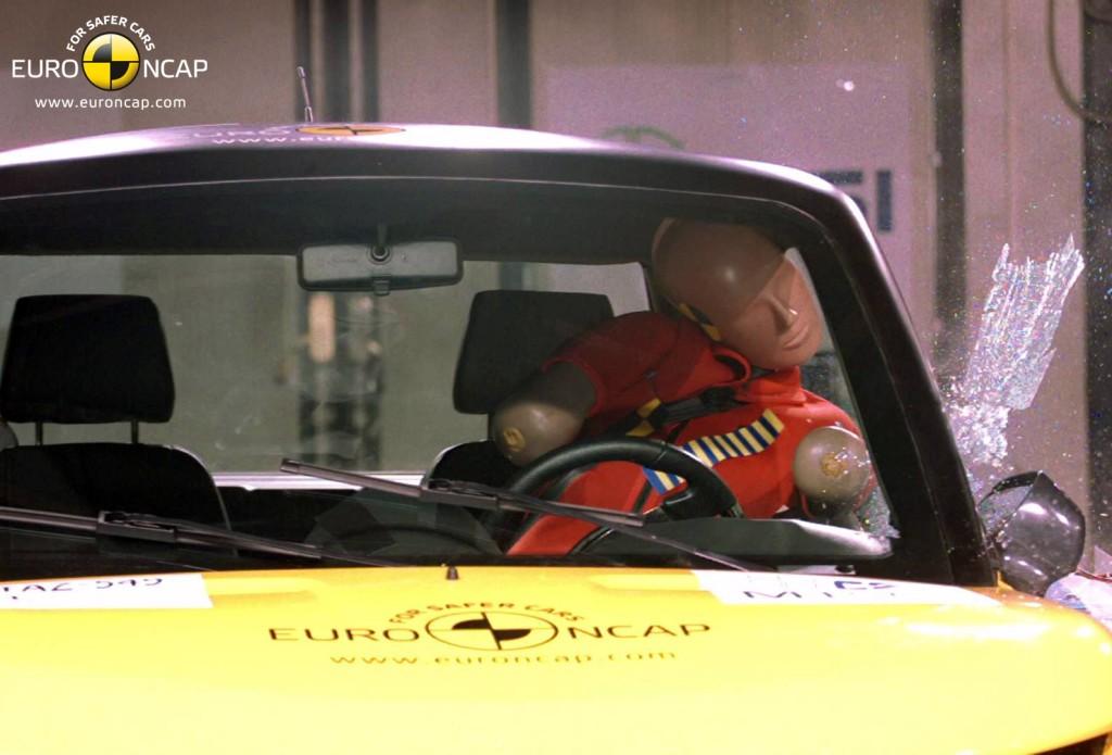 Sicurezza attiva ago della bilancia nei crash test di Euro NCAP