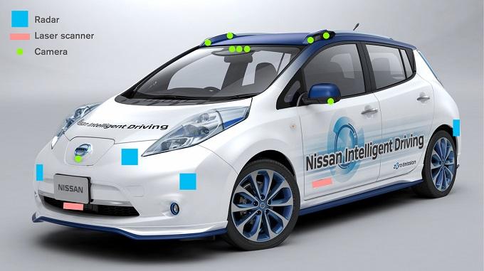 Nissan: il futuro è a zero emissioni e zero incidenti