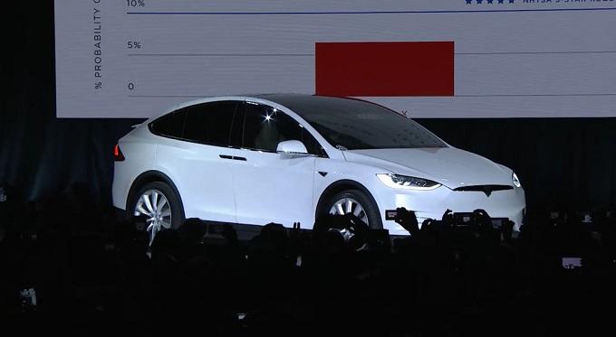 Tesla, il nuovo software includerà anche l'Autopilot Parking