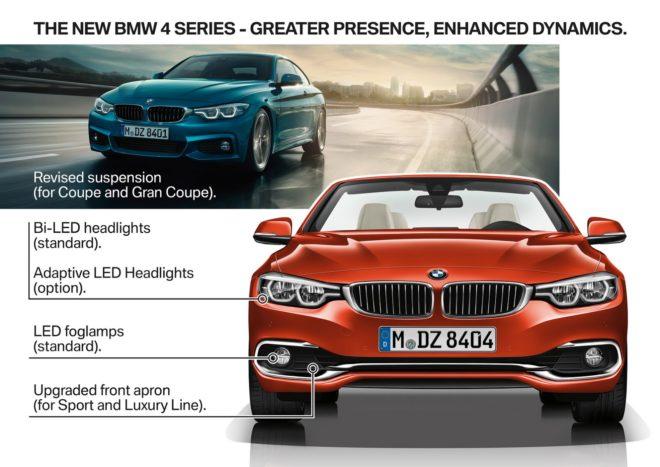 BMW Serie 4 MY 2018 (1)