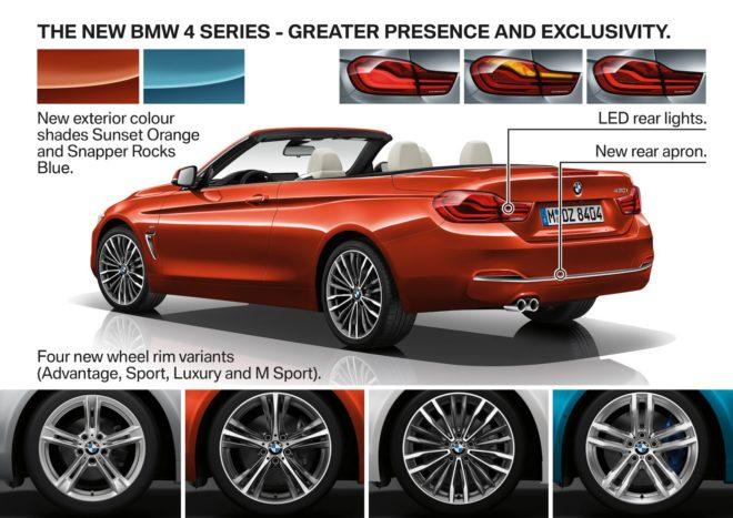 BMW Serie 4 MY 2018 (2)