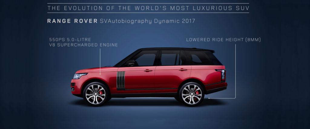 Range Rover celebra 48 anni di evoluzione del suo iconico Suv [VIDEO]