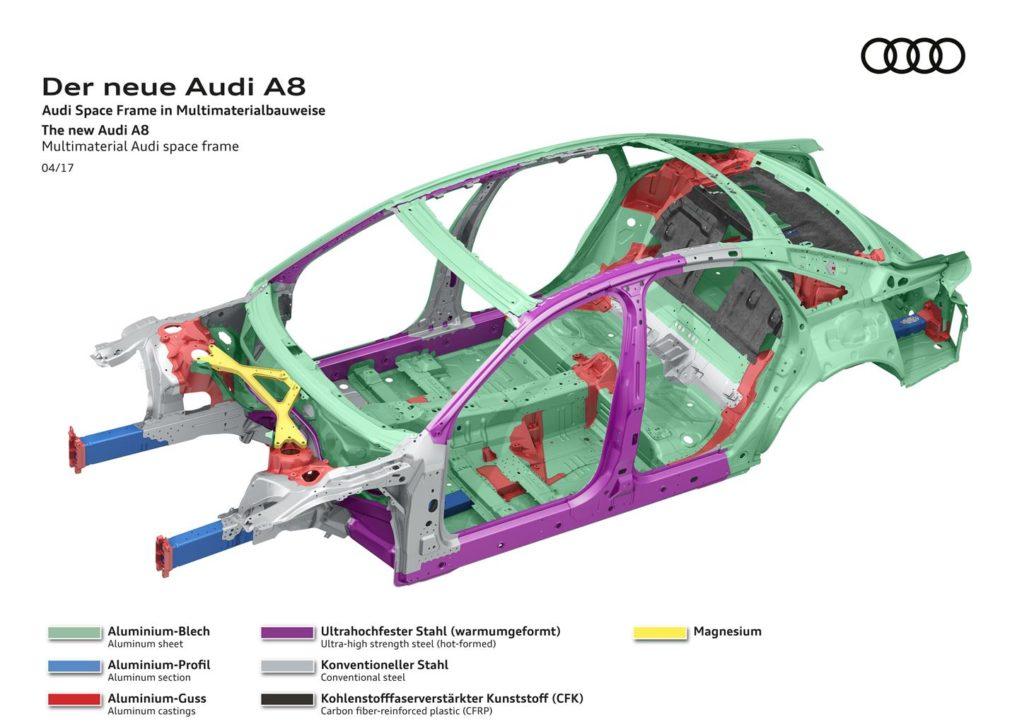 Nuova Audi A8: all'avanguardia nell'utilizzo dei materiali leggeri [FOTO]