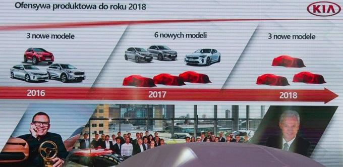Kia rafforza l'offensiva di prodotto: sei nuovi modelli entro fine 2018