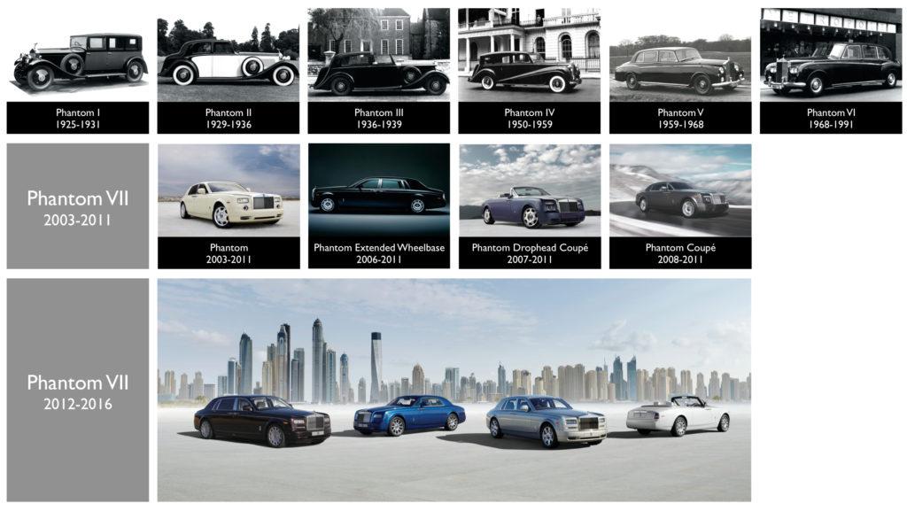 Rolls Royce: uno speciale raduno per celebrare le grandi Phantom della storia