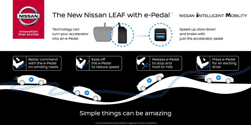 Nuova Nissan Leaf, con la tecnologia e-Pedal si potrà guidare con un pedale solo [VIDEO]