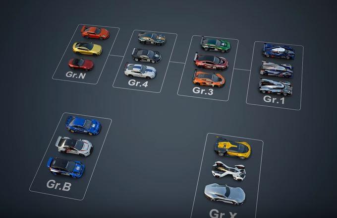 Gran Turismo Sport: un nuovo VIDEO svela le classi e mostra le vetture in azione