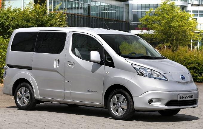Nissan ad H2R 2017 tra guida ecologica e connessa per la mobilità intelligente