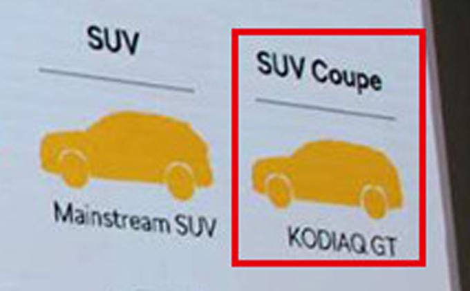 Skoda Kodiaq GT: nuova variante prestante del SUV all'orizzonte