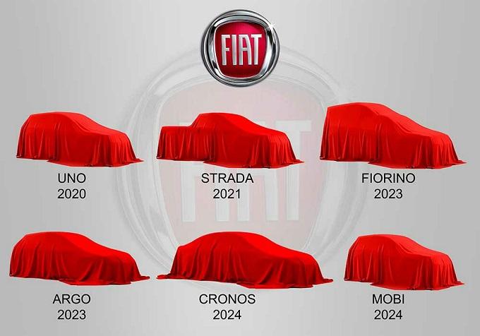 Fiat, approvato il piano che svela l'arrivo di nuovi modelli fino al 2024