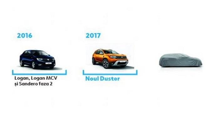 Dacia, in arrivo un nuovo misterioso modello: potrebbe essere un crossover compatto [TEASER]