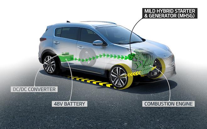 Kia lancia nuovo Mild Hybrid diesel a 48 Volt