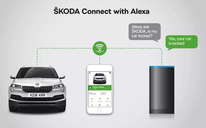 Skoda: la vettura può essere monitorata con Amazon Alexa