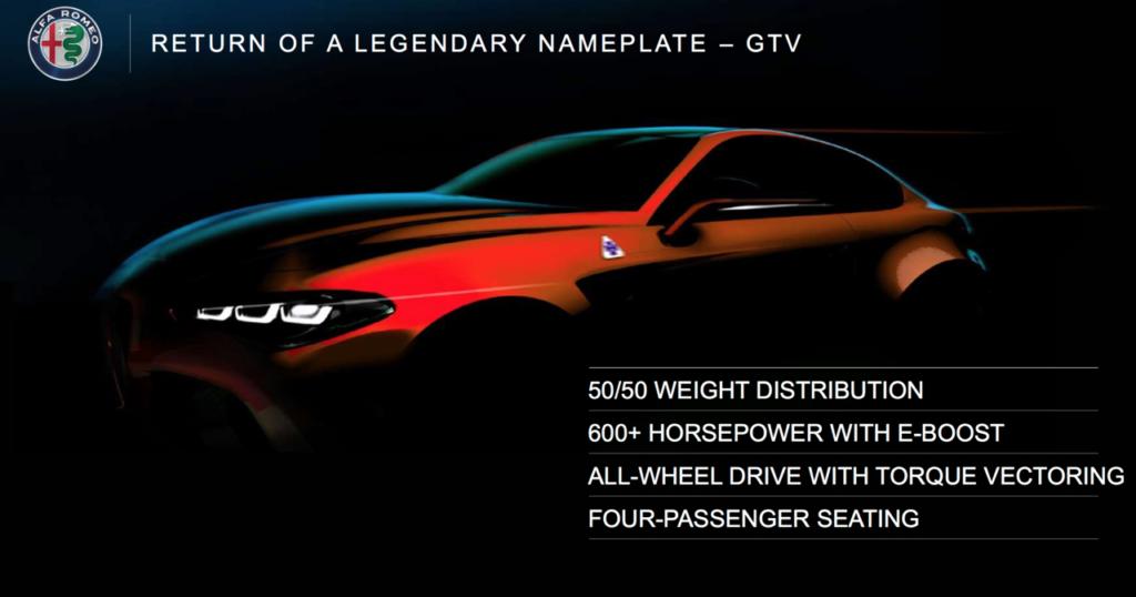 Alfa Romeo GTV: il ritorno della Gran Turismo Veloce