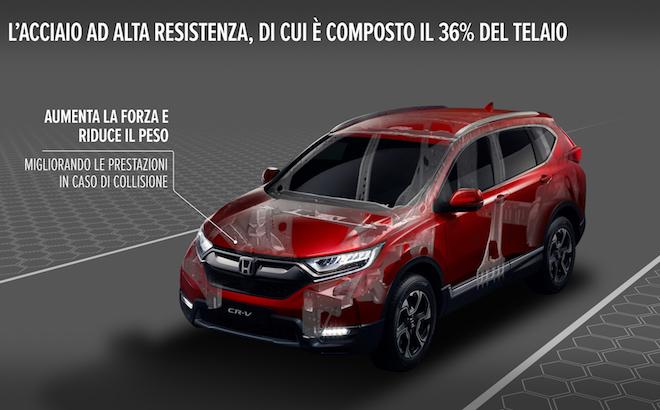 Honda CR-V: l'ingegneria del rinnovato SUV [VIDEO]