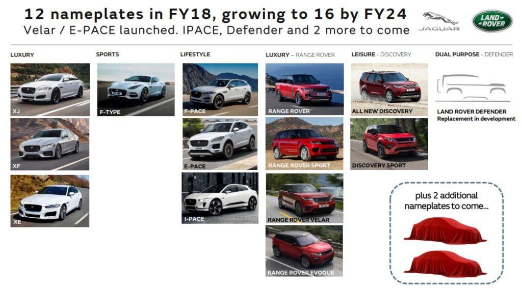 Jaguar Land Rover: in futuro tre nuovi modelli e due pianali costruttivi