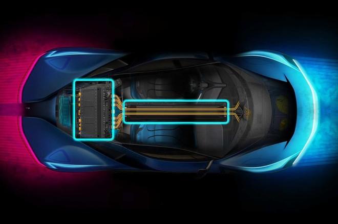 Pininfarina PF0: accordo con Rimac per batterie e propulsori elettrici