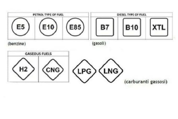 Carburanti, da oggi in vigore i nuovi bollini d'etichettatura
