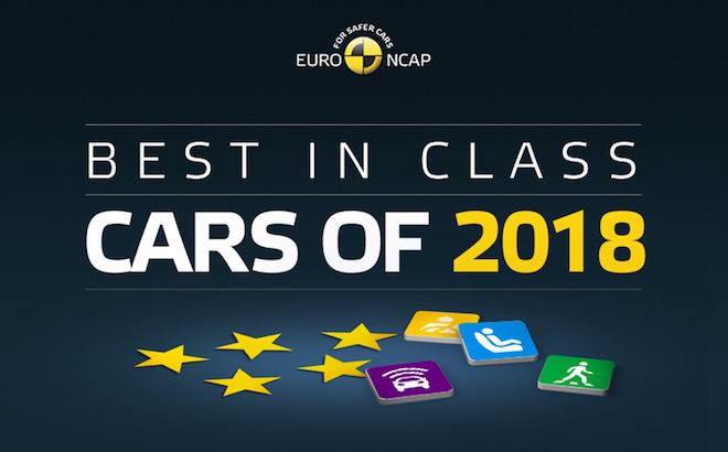 Euro NCAP: Mercedes Classe A, Lexus ES e Hyundai Nexo 'Best in Class 2018'
