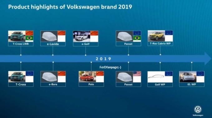 Volkswagen: nel 2019 debuttano nuova Passat, T-Roc Cabrio, nuova Golf e l'elettrica ID