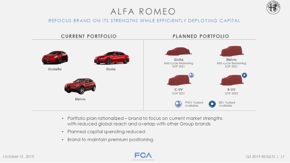 Alfa Romeo: cambiano i piani, spariscono le sportive