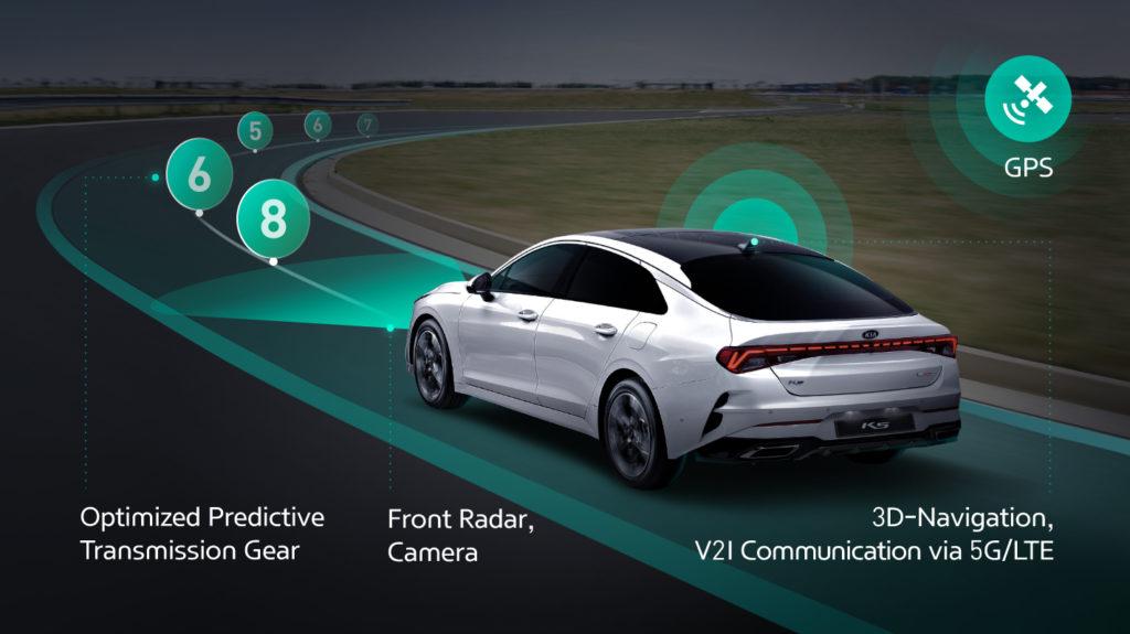 Hyundai e Kia presentano il primo ICT Connected Shift System al mondo